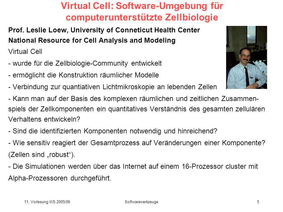 Virtual Cell: Software-Umgebung für computerunterstützte Zellbiologie
