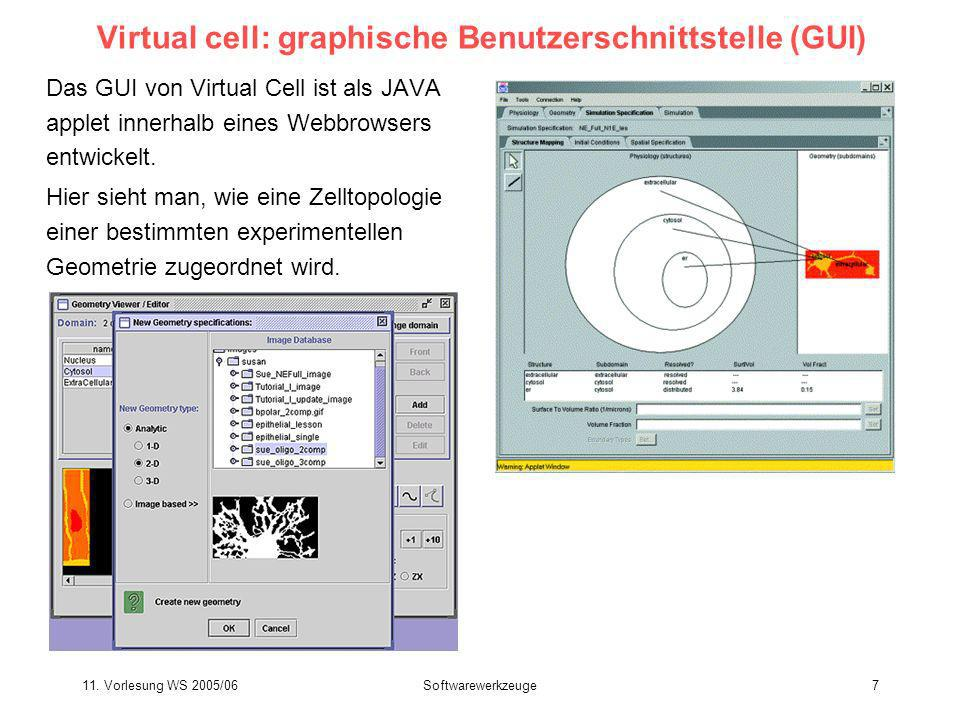 Virtual cell: graphische Benutzerschnittstelle (GUI)