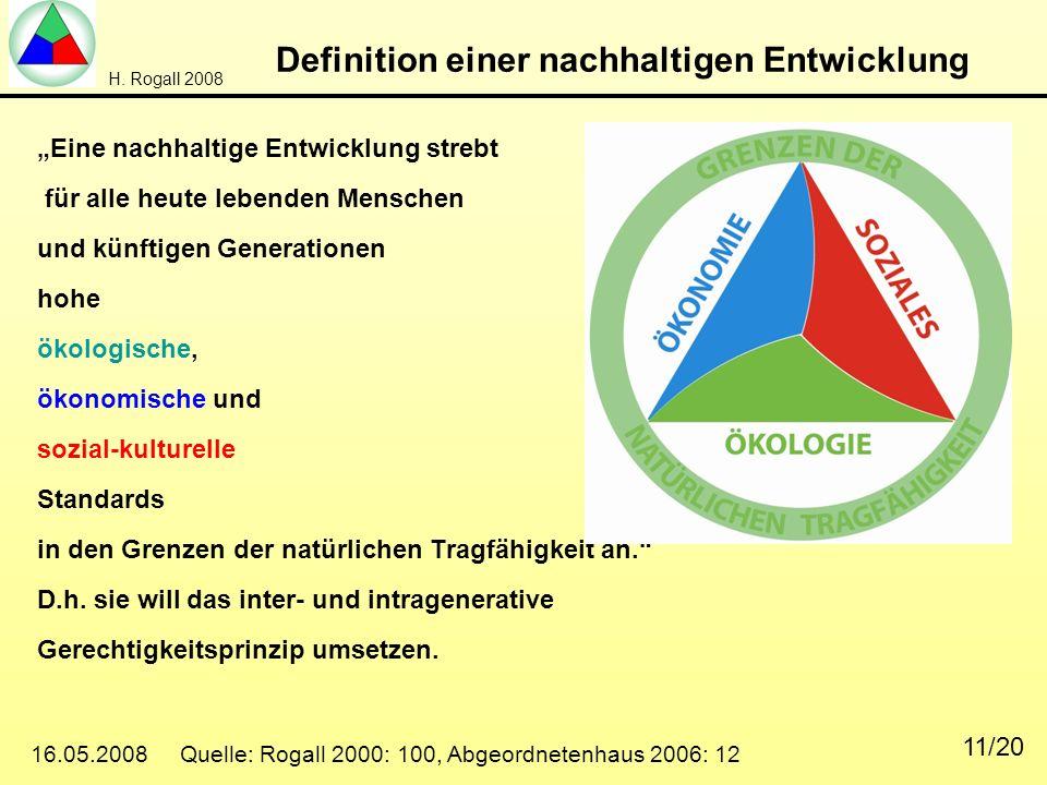 Definition einer nachhaltigen Entwicklung