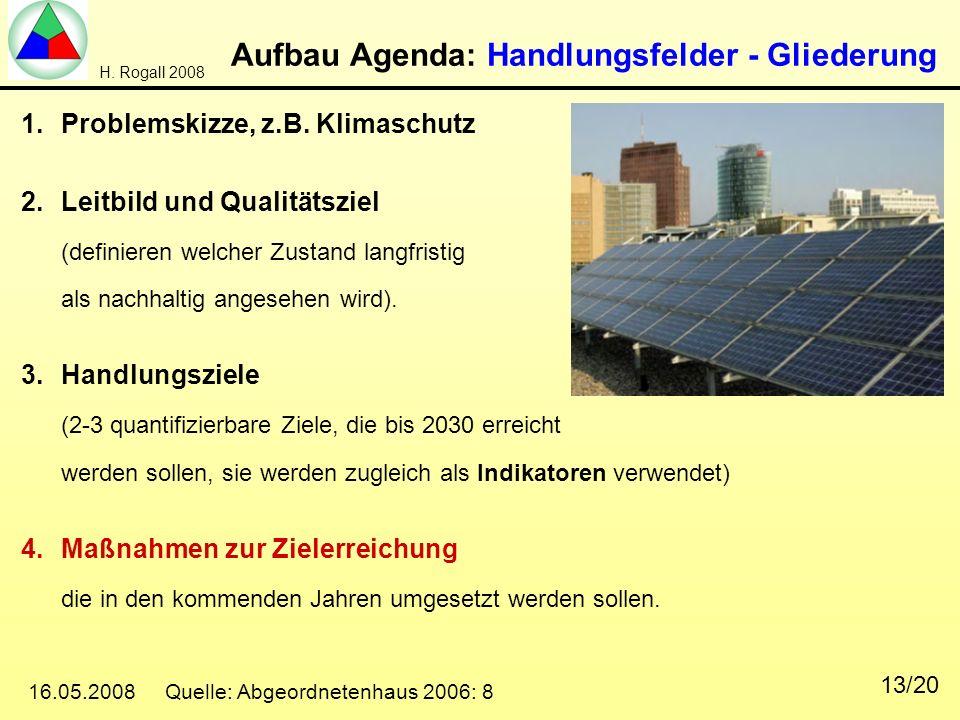 Aufbau Agenda: Handlungsfelder - Gliederung
