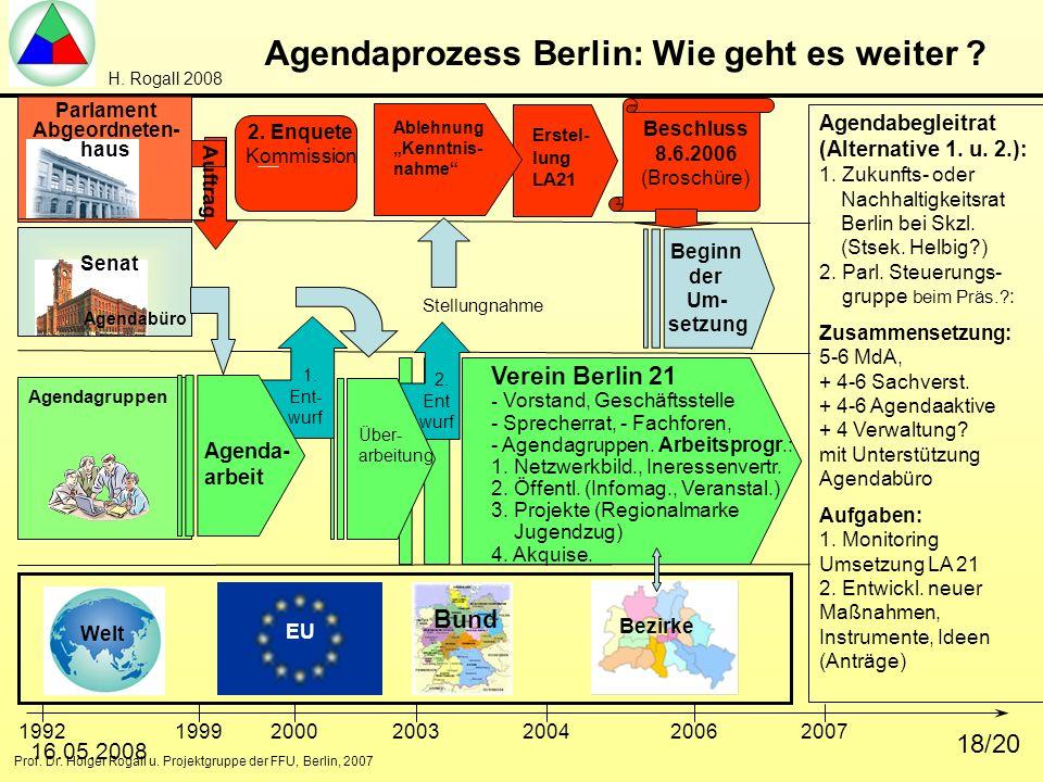 Agendaprozess Berlin: Wie geht es weiter