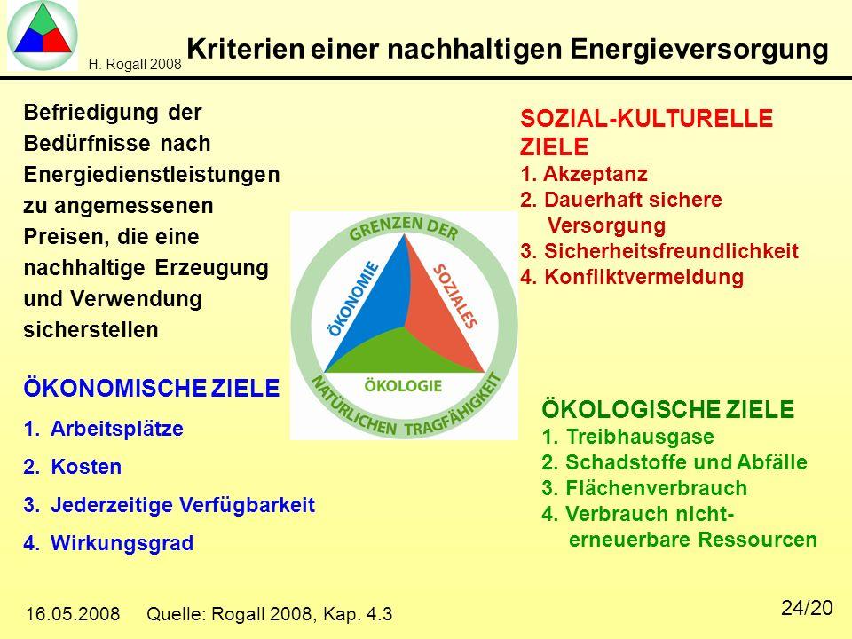 Kriterien einer nachhaltigen Energieversorgung
