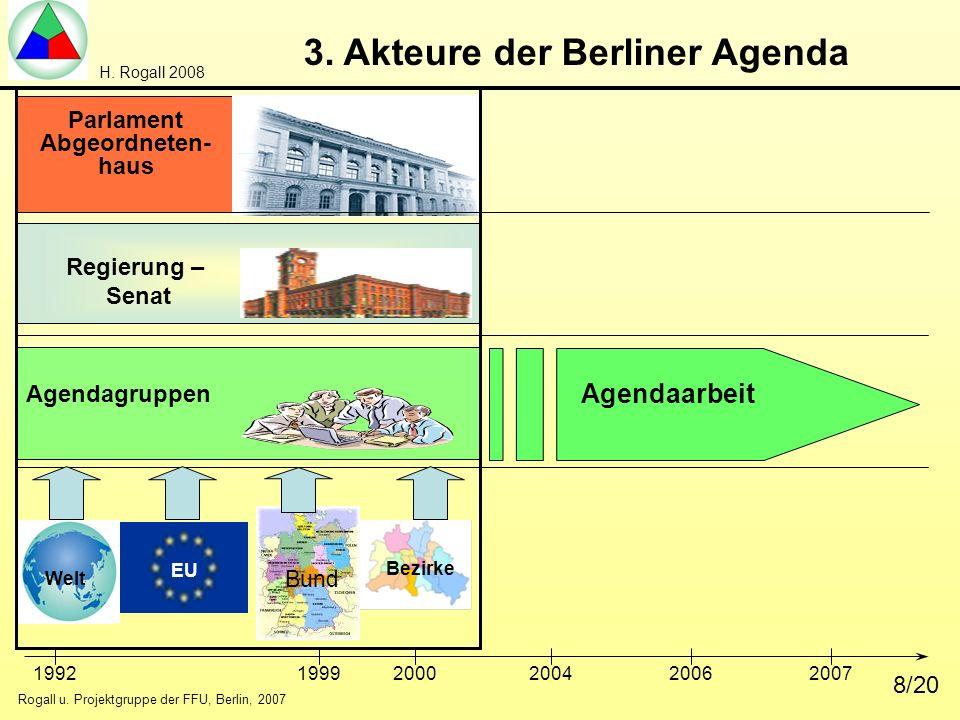 3. Akteure der Berliner Agenda