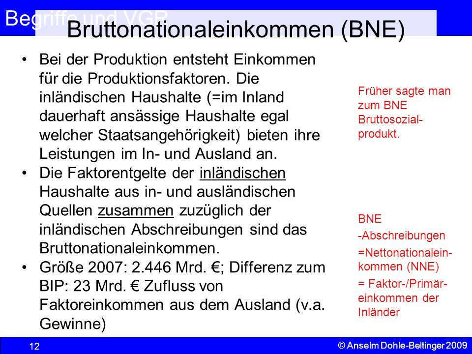 Bruttonationaleinkommen (BNE)
