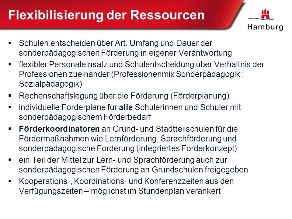 Flexibilisierung der Ressourcen
