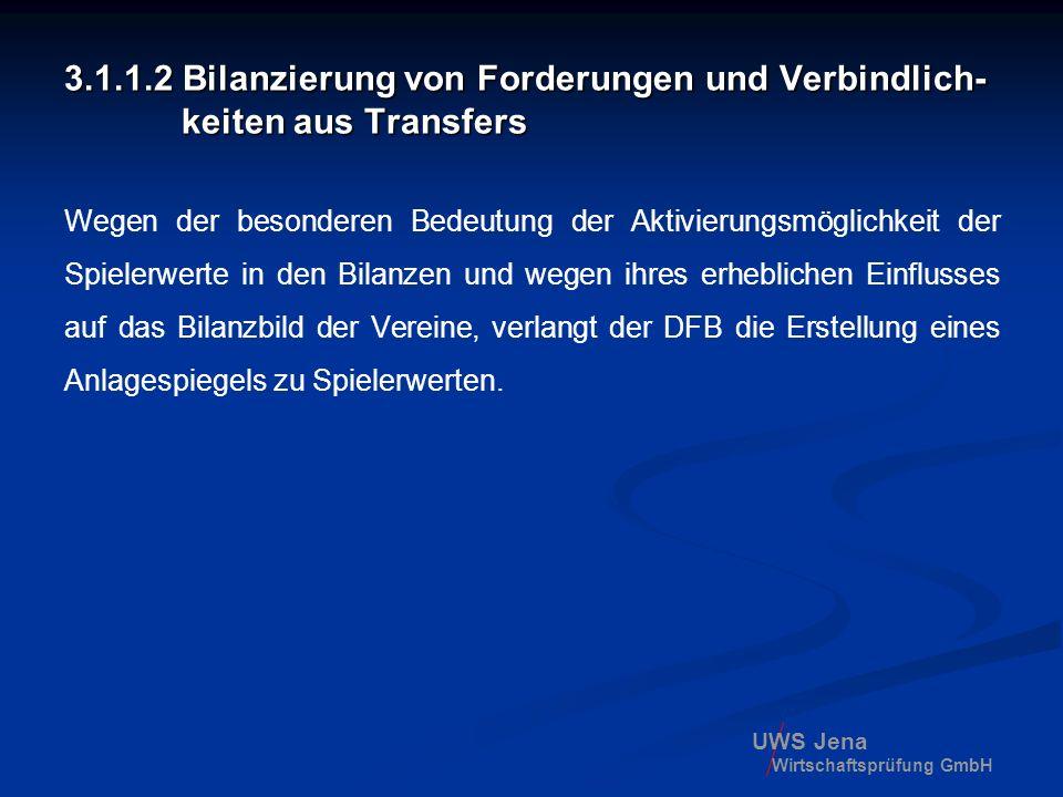3.1.1.2 Bilanzierung von Forderungen und Verbindlich- keiten aus Transfers