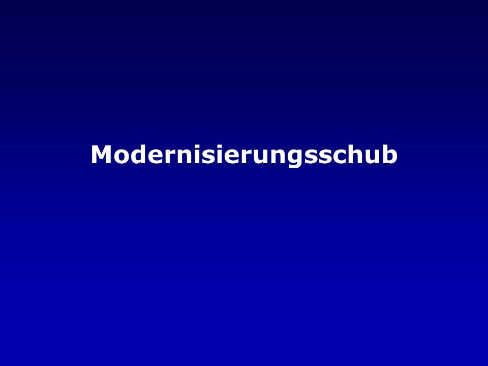 Modernisierungsschub