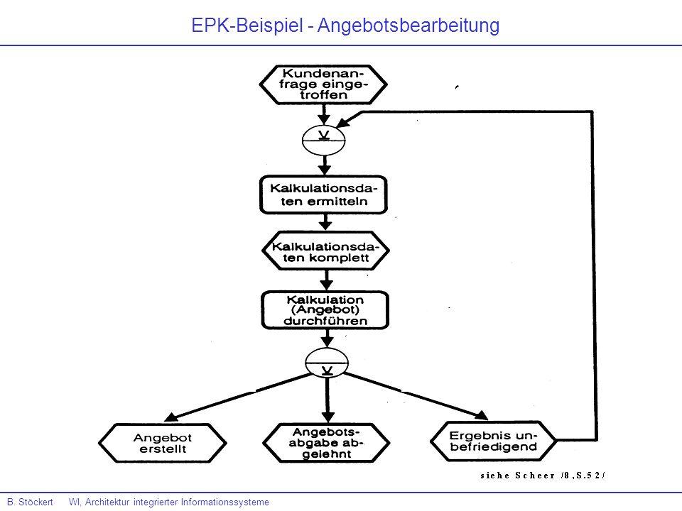 EPK-Beispiel - Angebotsbearbeitung