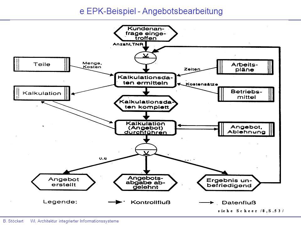 e EPK-Beispiel - Angebotsbearbeitung