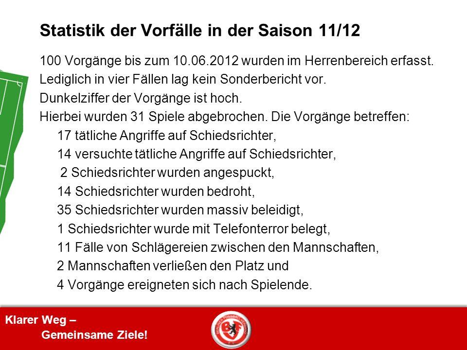 Statistik der Vorfälle in der Saison 11/12