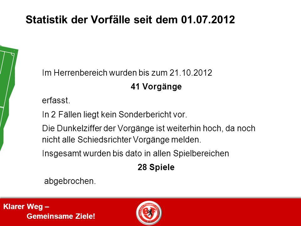 Statistik der Vorfälle seit dem 01.07.2012