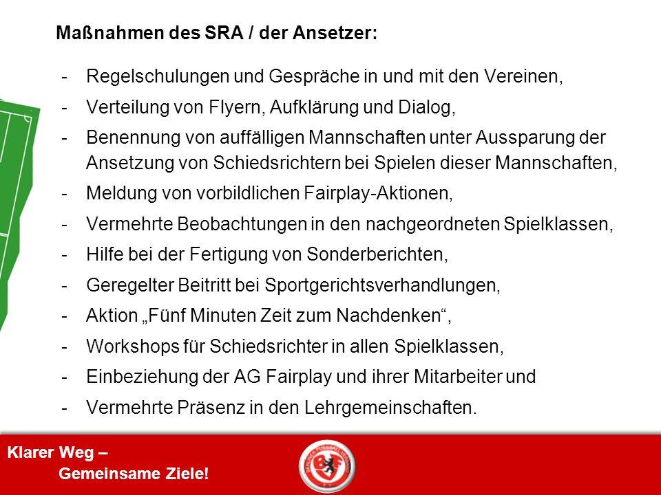 Maßnahmen des SRA / der Ansetzer:
