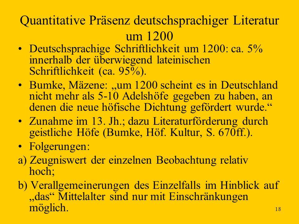 Quantitative Präsenz deutschsprachiger Literatur um 1200