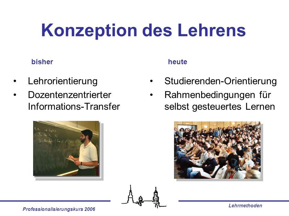 Konzeption des Lehrens