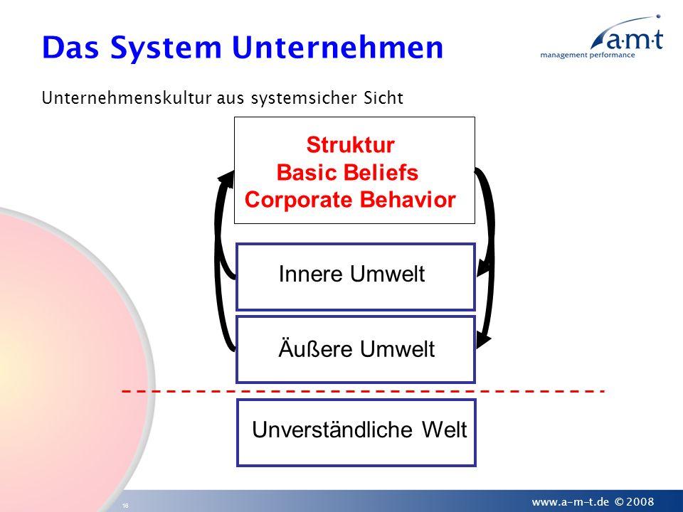 Das System Unternehmen