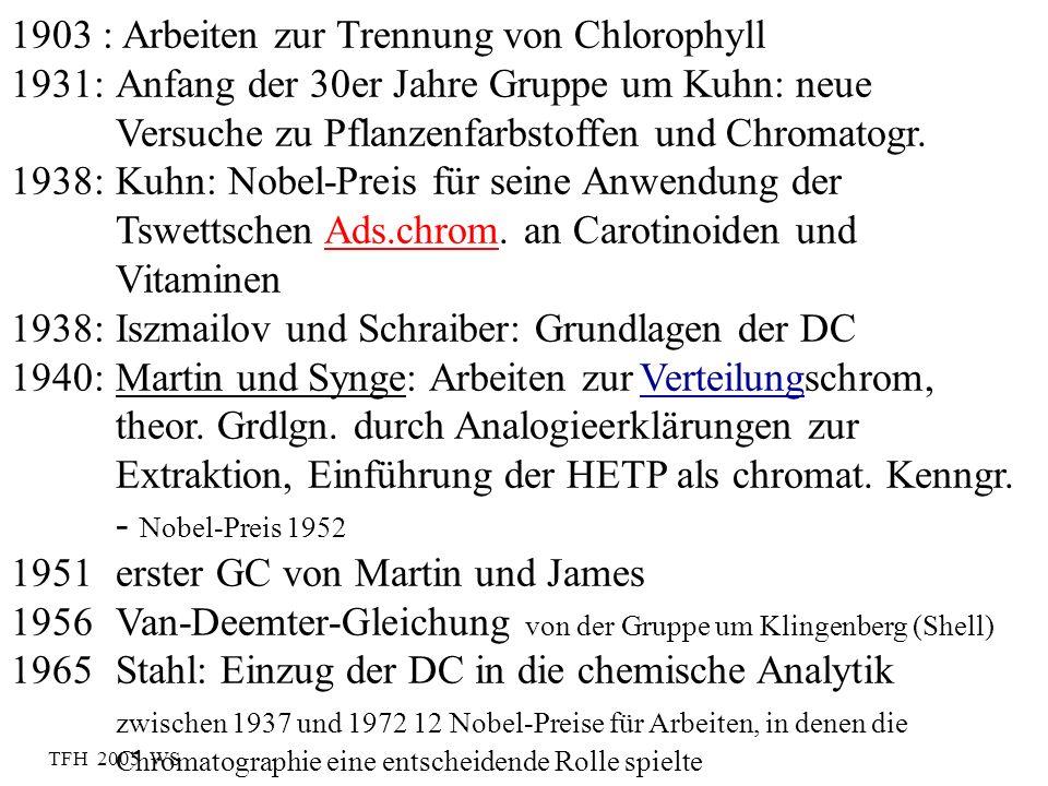 1903 : Arbeiten zur Trennung von Chlorophyll