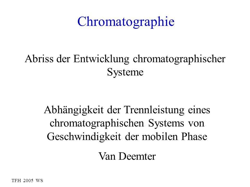 Abriss der Entwicklung chromatographischer Systeme