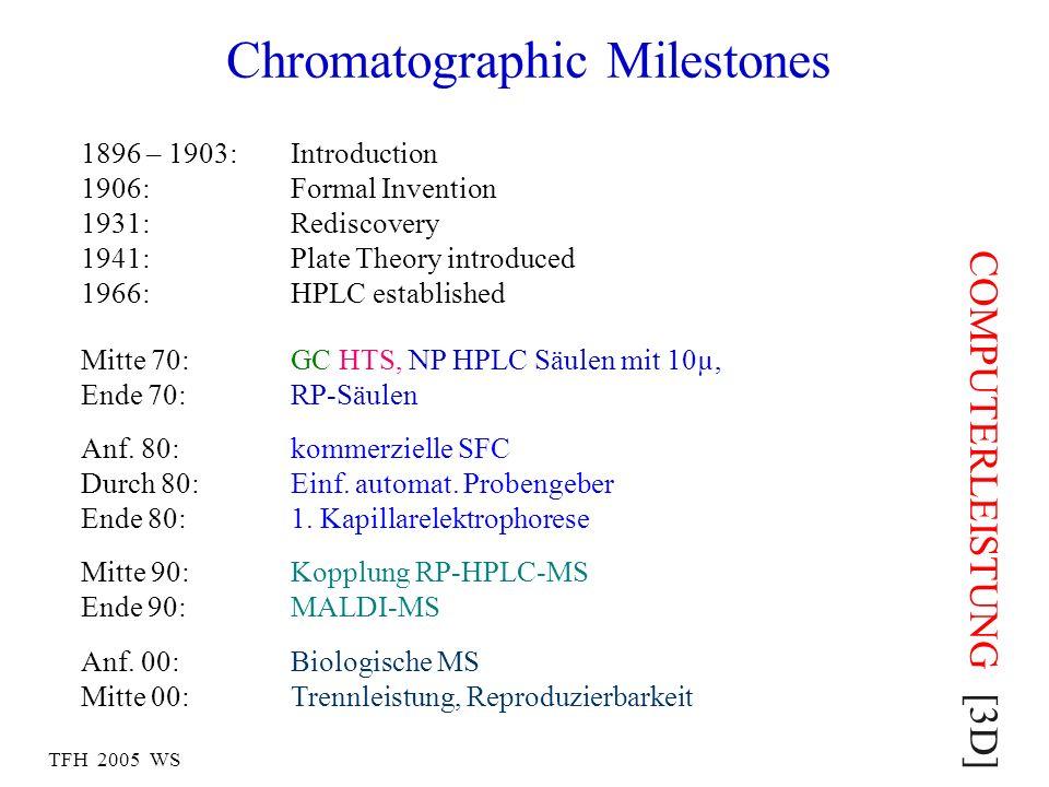 Chromatographic Milestones