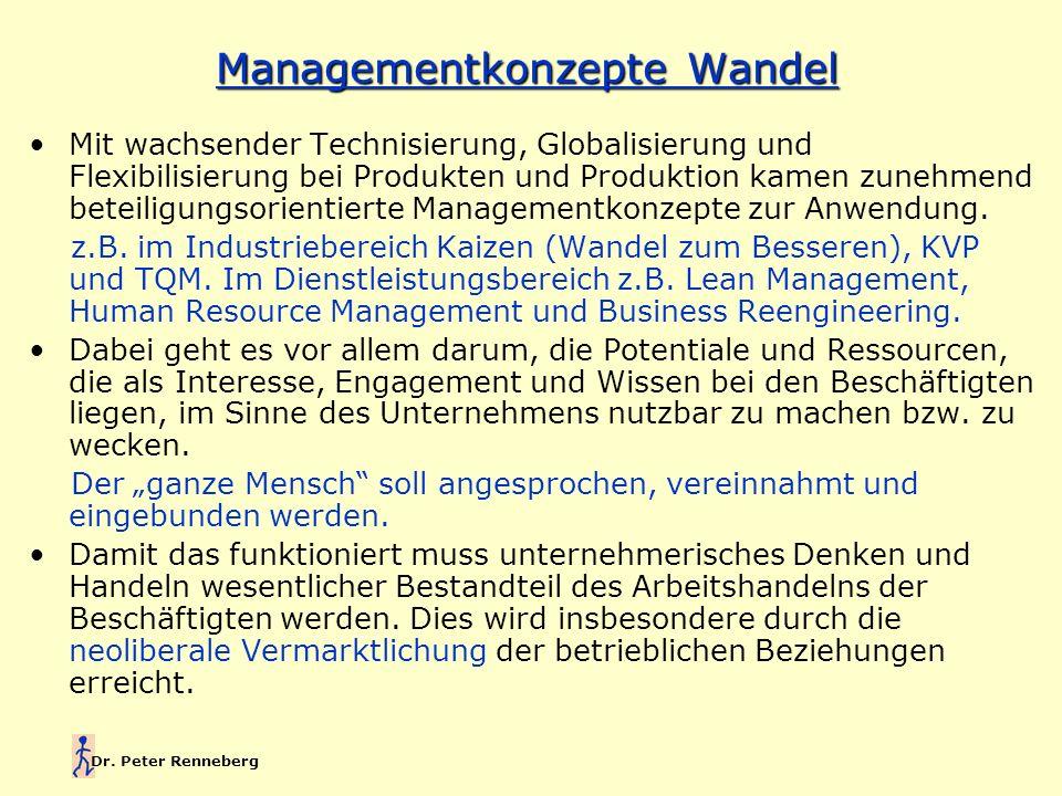 Managementkonzepte Wandel