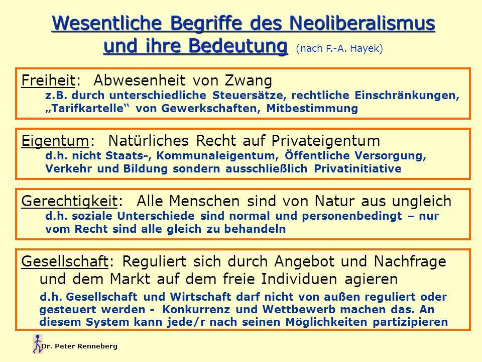 Wesentliche Begriffe des Neoliberalismus und ihre Bedeutung (nach F.-A. Hayek)