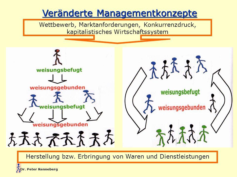 Veränderte Managementkonzepte