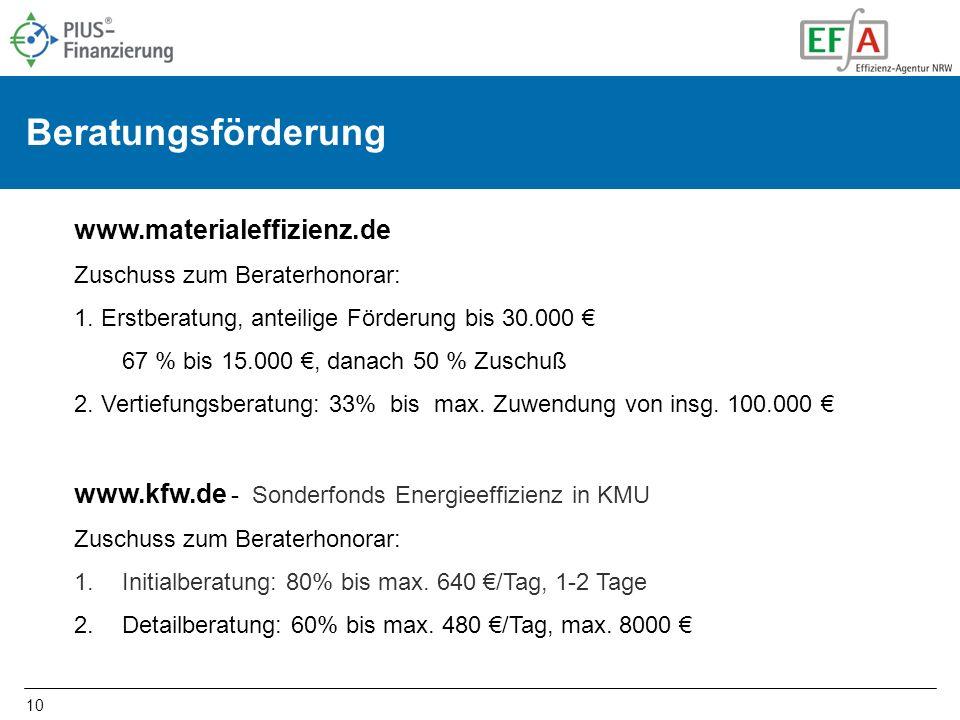Beratungsförderung www.materialeffizienz.de