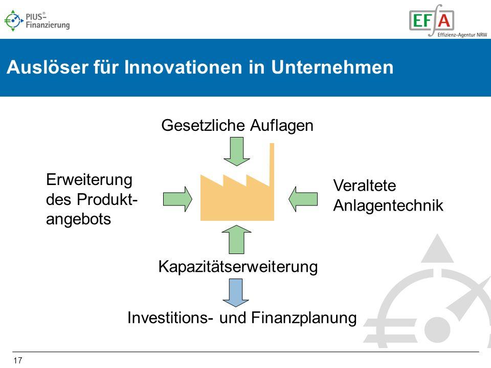 Auslöser für Innovationen in Unternehmen