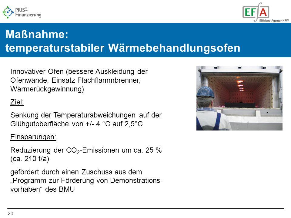 temperaturstabiler Wärmebehandlungsofen