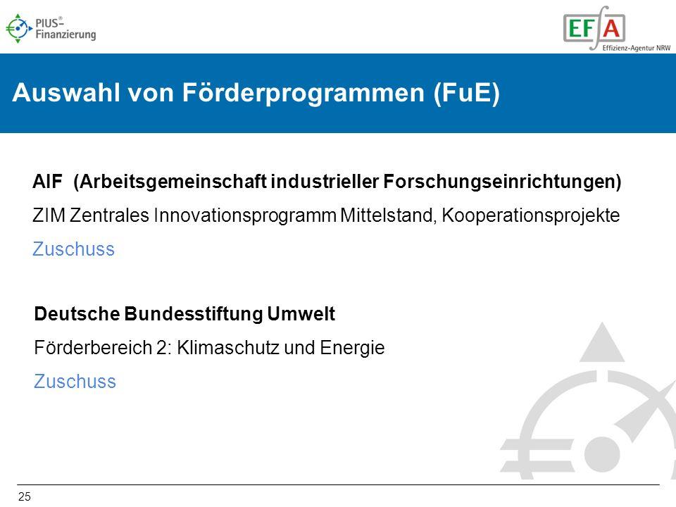 Auswahl von Förderprogrammen (FuE)