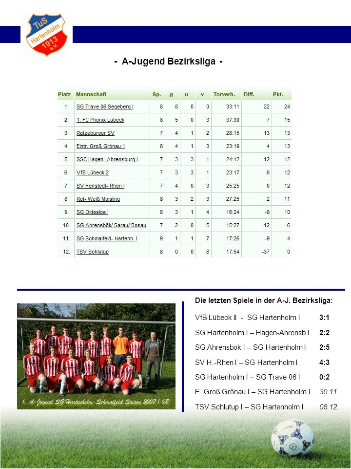 - A-Jugend Bezirksliga -