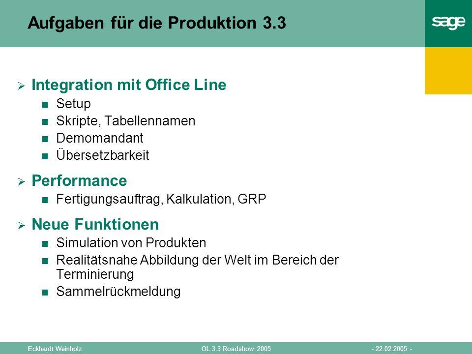 Aufgaben für die Produktion 3.3