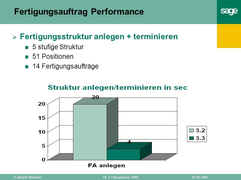 Fertigungsauftrag Performance