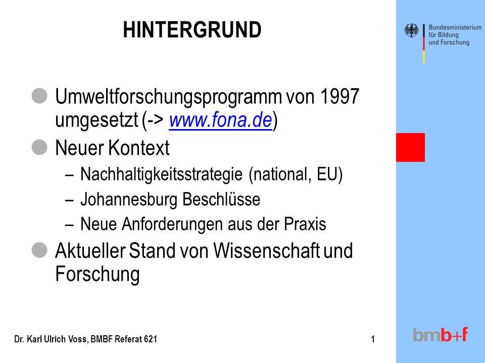 HINTERGRUND Umweltforschungsprogramm von 1997 umgesetzt (-> www.fona.de) Neuer Kontext. Nachhaltigkeitsstrategie (national, EU)