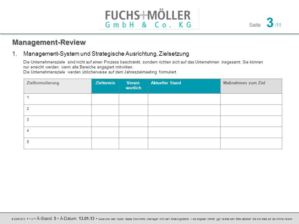 Management-Review Management-System und Strategische Ausrichtung, Zielsetzung.