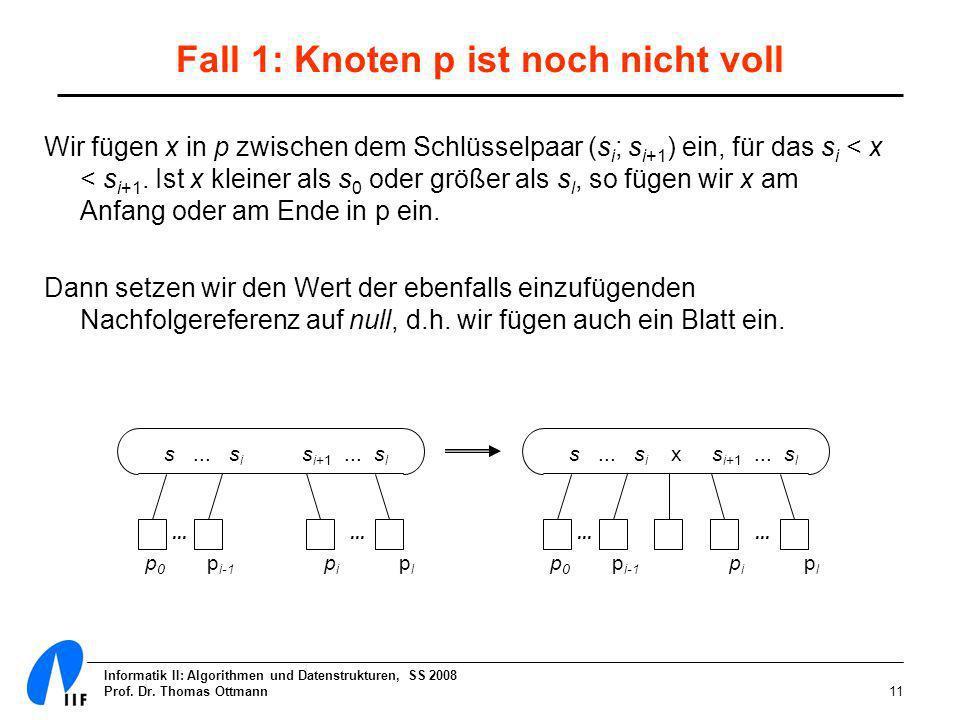 Fall 1: Knoten p ist noch nicht voll