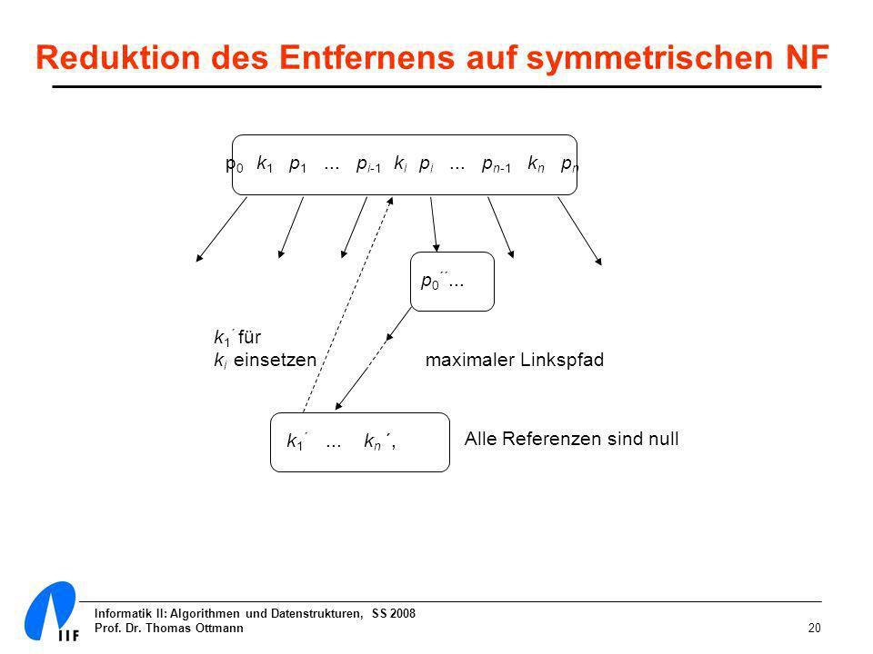 Reduktion des Entfernens auf symmetrischen NF