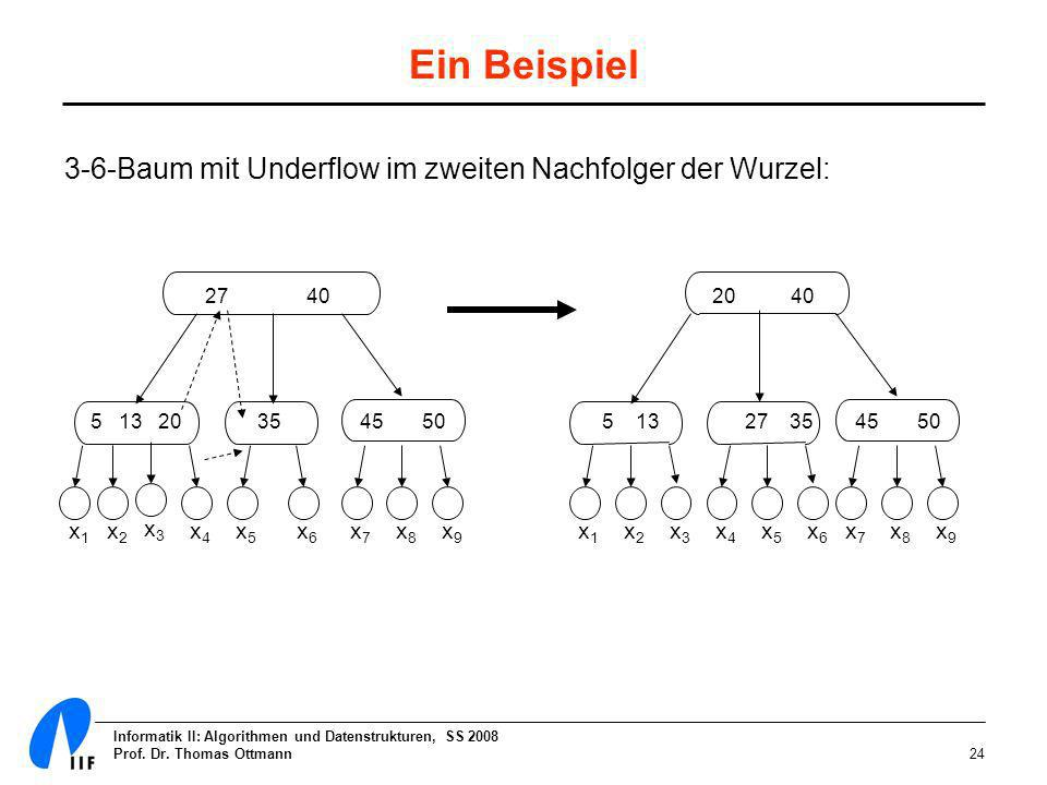 Ein Beispiel 3-6-Baum mit Underflow im zweiten Nachfolger der Wurzel: