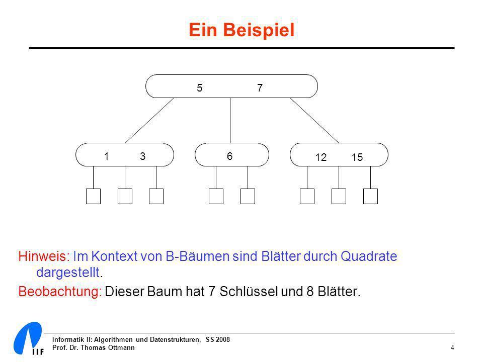 Ein Beispiel 5 7. 1 3. 6. 12 15. Hinweis: Im Kontext von B-Bäumen sind Blätter durch Quadrate dargestellt.