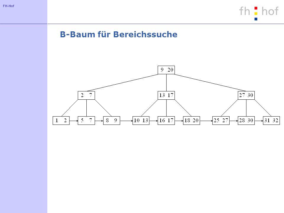 B-Baum für Bereichssuche