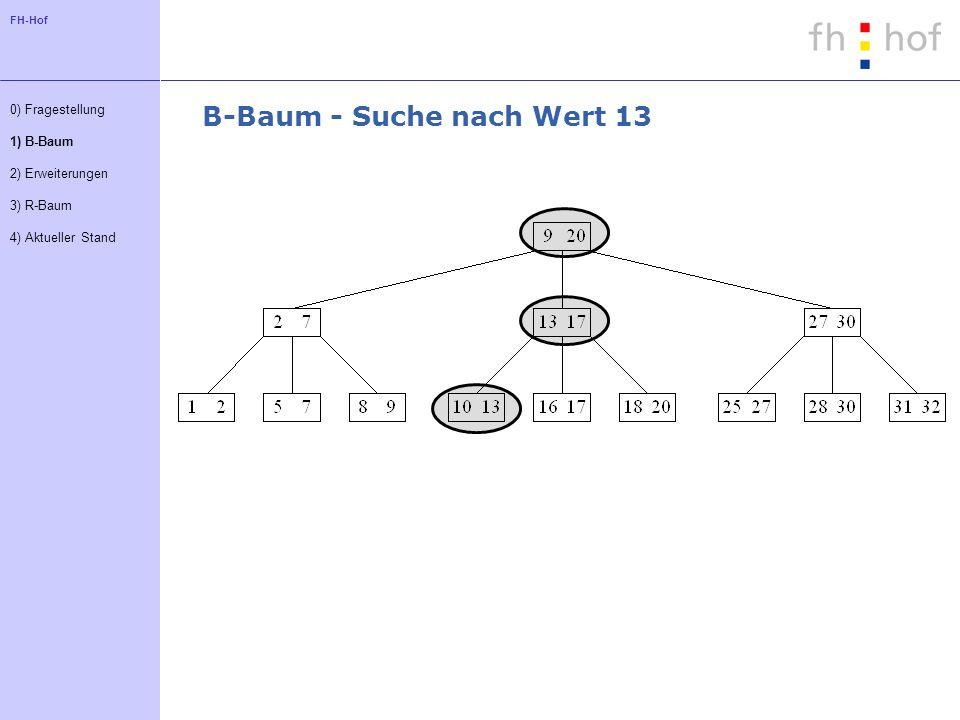 B-Baum - Suche nach Wert 13