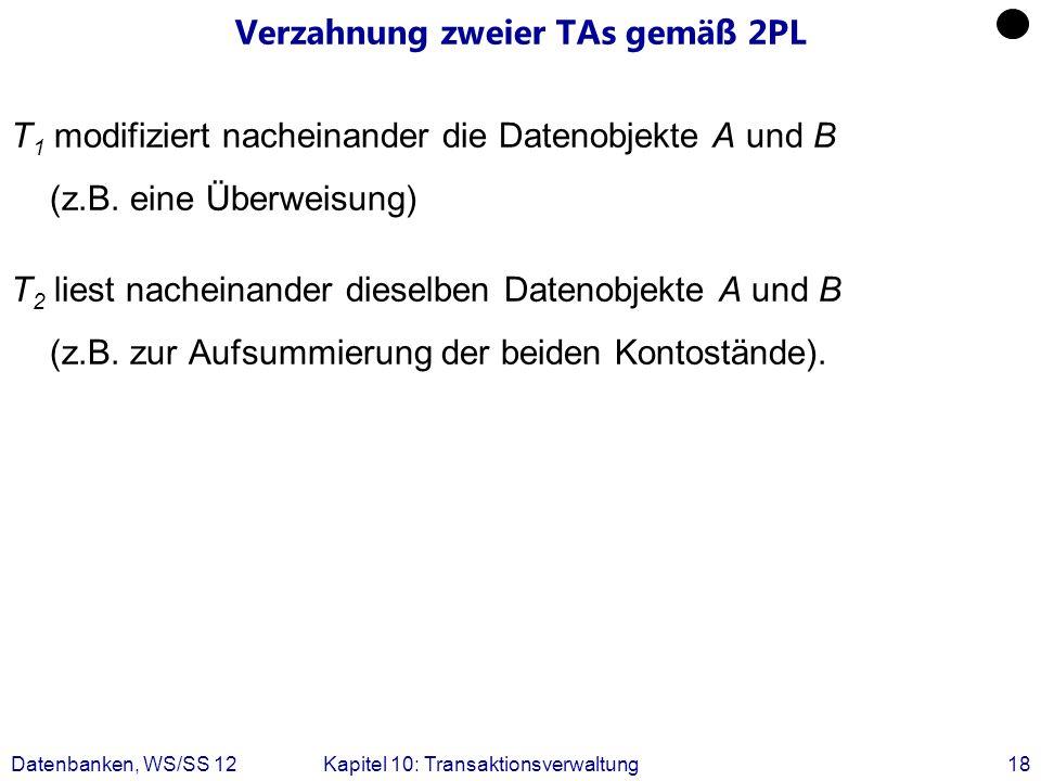 Verzahnung zweier TAs gemäß 2PL