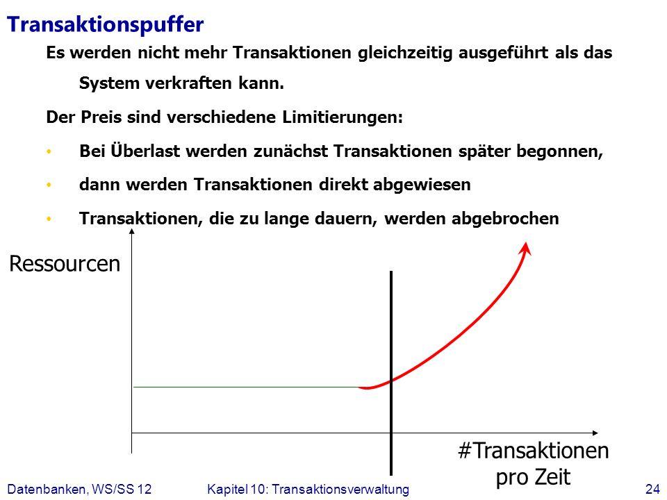#Transaktionen pro Zeit
