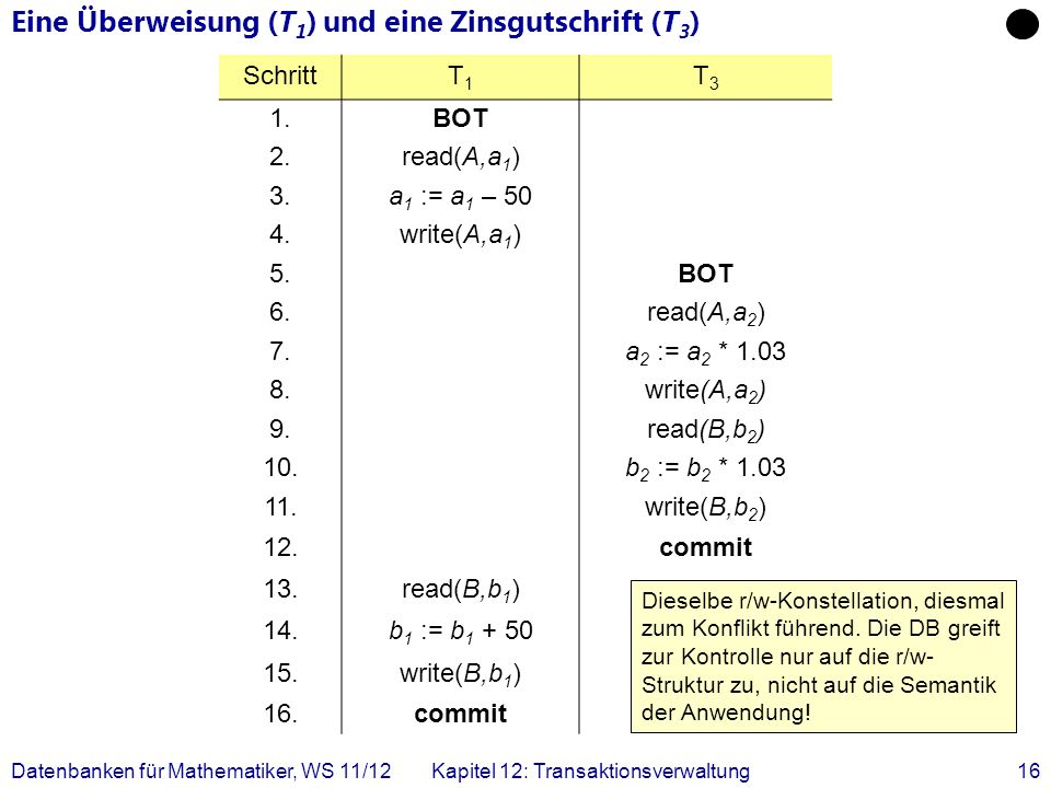 Eine Überweisung (T1) und eine Zinsgutschrift (T3)