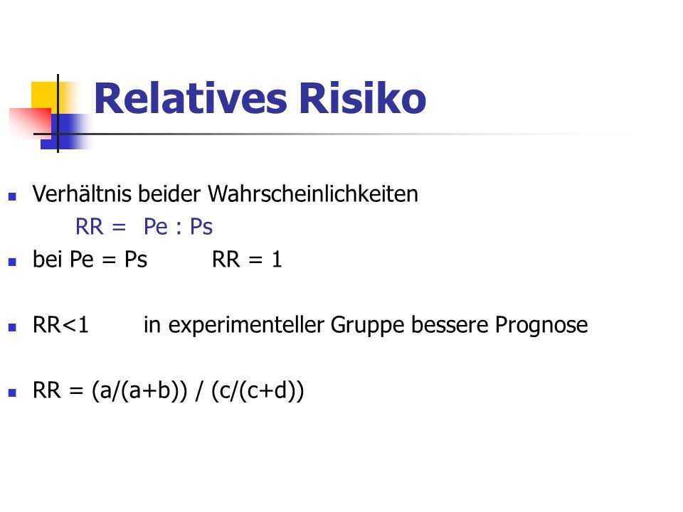 Relatives Risiko Verhältnis beider Wahrscheinlichkeiten RR = Pe : Ps