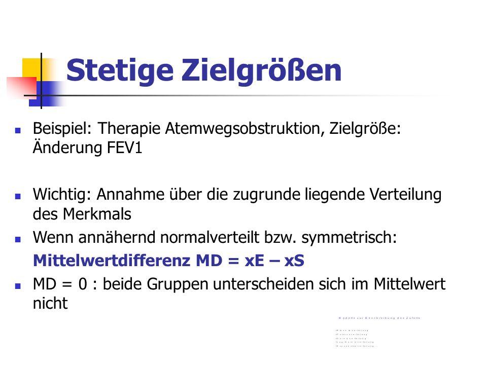 Stetige Zielgrößen Beispiel: Therapie Atemwegsobstruktion, Zielgröße: Änderung FEV1.