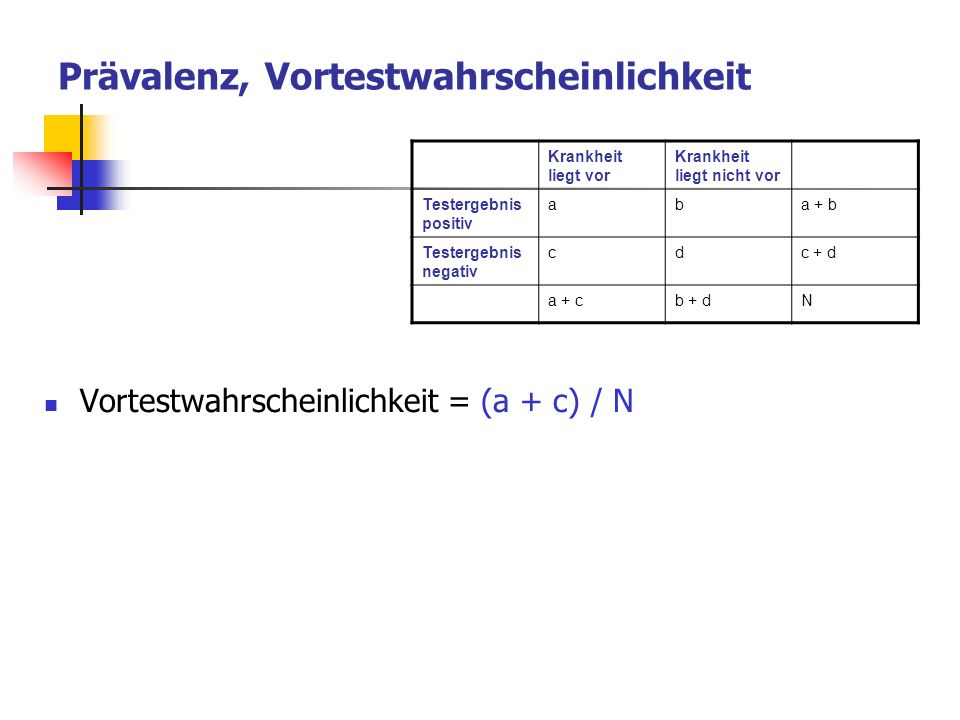 Prävalenz Berechnen : kurze geschichte der statistik ppt video online herunterladen ~ Themetempest.com Abrechnung