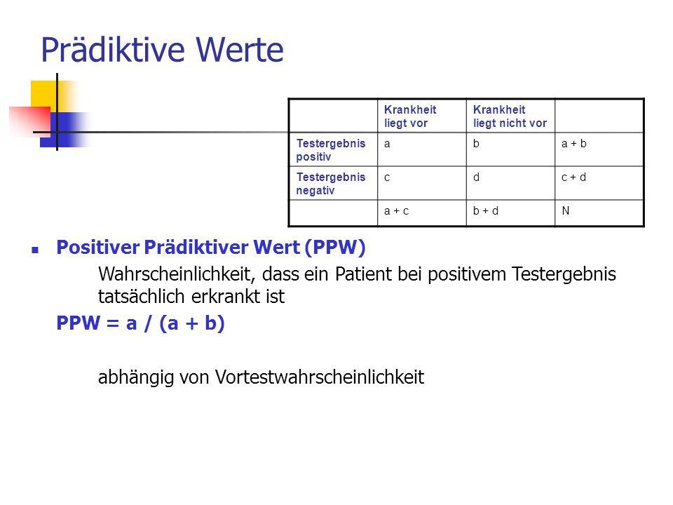 Prädiktive Werte Positiver Prädiktiver Wert (PPW)