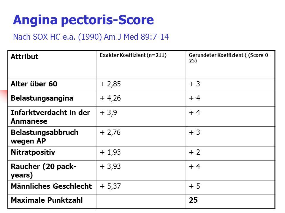 Angina pectoris-Score