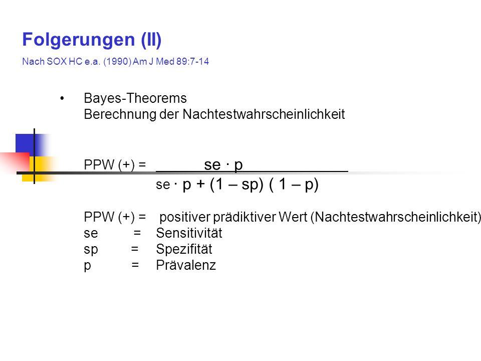 Folgerungen (II) Bayes-Theorems