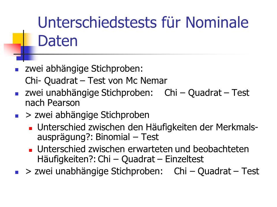 Unterschiedstests für Nominale Daten